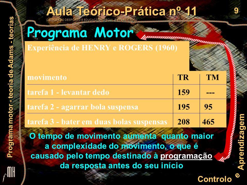 10 Controlo e Aprendizagem Aula Teórico-Prática nº 11 CIÊNCIAS DO DESPORTO E EDUCAÇÃO ESPECIAL E REABILITAÇÃO Aula Teórico-Prática nº 11 CIÊNCIAS DO DESPORTO E EDUCAÇÃO ESPECIAL E REABILITAÇÃO Programa motor - teoria de Adams - teorias Programa Motor Os resultados da experiência de de HENRY e ROGERS reforça a existência de um processamento prévio ao despoletar da resposta, o que está de acordo com a hipótese de existência de um programa motor