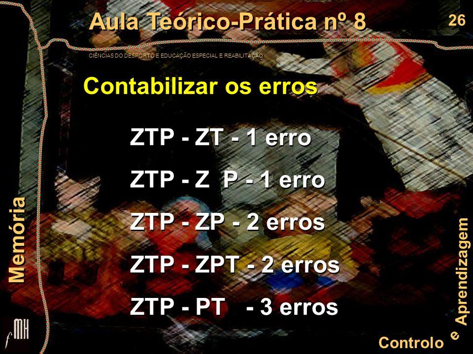 26 Controlo e Aprendizagem Aula Teórico-Prática nº 8 CIÊNCIAS DO DESPORTO E EDUCAÇÃO ESPECIAL E REABILITAÇÃO Aula Teórico-Prática nº 8 CIÊNCIAS DO DESPORTO E EDUCAÇÃO ESPECIAL E REABILITAÇÃO Memória Contabilizar os erros ZTP - ZT - 1 erro ZTP - Z P - 1 erro ZTP - ZP - 2 erros ZTP - ZPT - 2 erros ZTP - PT - 3 erros ZTP - ZT - 1 erro ZTP - Z P - 1 erro ZTP - ZP - 2 erros ZTP - ZPT - 2 erros ZTP - PT - 3 erros
