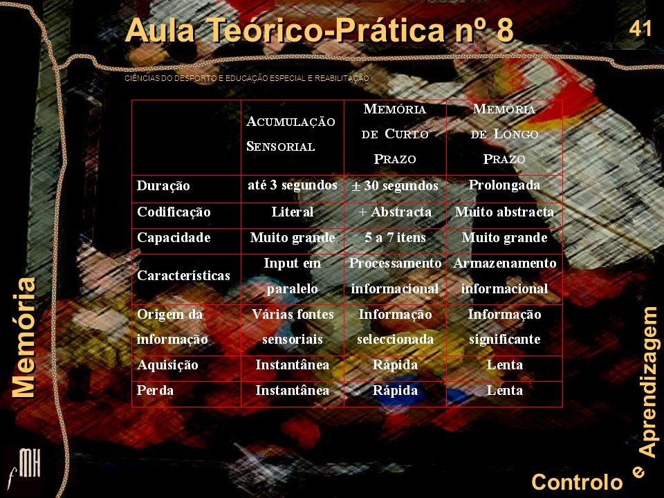 41 Controlo e Aprendizagem Aula Teórico-Prática nº 8 CIÊNCIAS DO DESPORTO E EDUCAÇÃO ESPECIAL E REABILITAÇÃO Aula Teórico-Prática nº 8 CIÊNCIAS DO DES