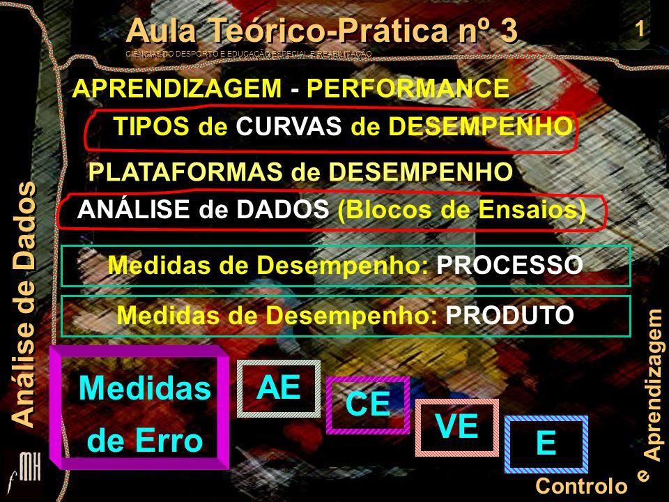 2 Controlo e Aprendizagem Aula Teórico-Prática nº 3 CIÊNCIAS DO DESPORTO E EDUCAÇÃO ESPECIAL E REABILITAÇÃO Aula Teórico-Prática nº 3 CIÊNCIAS DO DESPORTO E EDUCAÇÃO ESPECIAL E REABILITAÇÃO Análise de Dados APRENDIZAGEMPERFORMANCE Não observável (observável indirectamente através da performance) Observável Efeitos duradouros Efeitos momentâneos Traduz-se em transformações internas (sistema nervoso central, etc.) Resulta em manifestações externas Resulta da prática É uma execução Processo de transformação Alteração de estado