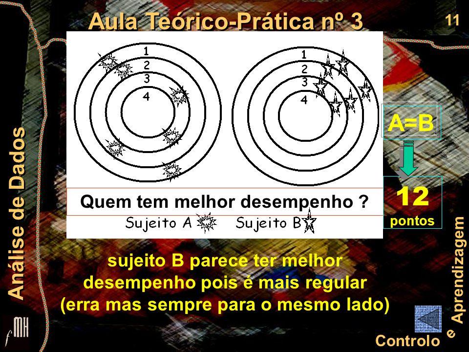 12 Controlo e Aprendizagem Aula Teórico-Prática nº 3 CIÊNCIAS DO DESPORTO E EDUCAÇÃO ESPECIAL E REABILITAÇÃO Aula Teórico-Prática nº 3 CIÊNCIAS DO DESPORTO E EDUCAÇÃO ESPECIAL E REABILITAÇÃO Análise de Dados 3 2 1 A1 A2 + - Sujeito A Sujeito B + - -2 -3 00 3 2 1 -2 -3 3 2 1 + - Sujeito C -2 -3 0 AE VE CE E
