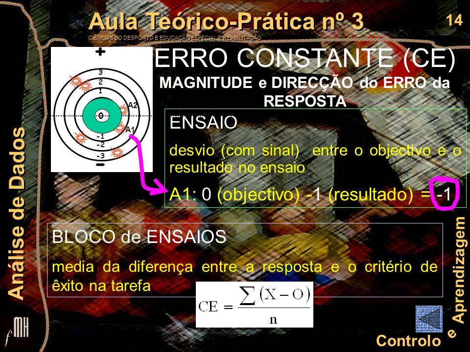 15 Controlo e Aprendizagem Aula Teórico-Prática nº 3 CIÊNCIAS DO DESPORTO E EDUCAÇÃO ESPECIAL E REABILITAÇÃO Aula Teórico-Prática nº 3 CIÊNCIAS DO DESPORTO E EDUCAÇÃO ESPECIAL E REABILITAÇÃO Análise de Dados ENSAIO não se aplica a um único ensaio 3 2 1 A1 A2 + - -2 -3 0 ERRO VARIÁVEL (VE) MEDIDA da VARIABILIDADE ou CONSISTÊNCIA da RESPOSTA que TRADUZ os RESULTADOS em TORNO da RESPOSTA MÉDIA BLOCO de ENSAIOS variabilidade do desempenho do sujeito num bloco de ensaios em relação à sua performance média (valor médio de CE) nesse mesmo grupo de ensaios
