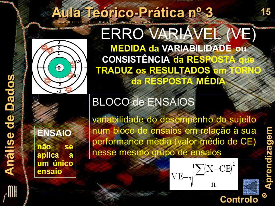 16 Controlo e Aprendizagem Aula Teórico-Prática nº 3 CIÊNCIAS DO DESPORTO E EDUCAÇÃO ESPECIAL E REABILITAÇÃO Aula Teórico-Prática nº 3 CIÊNCIAS DO DESPORTO E EDUCAÇÃO ESPECIAL E REABILITAÇÃO Análise de Dados 3 2 1 A1 A2 + - -2 -3 0 VARIABILIDADE TOTAL (E) COMBINA os ERROS CONSTANTE e VARIÁVEL, e EXPRESSA a VARIABILIDADE TOTAL de um CONJUNTO de RESPOSTAS em RELAÇÃO ao VALOR CRITÉRIO da TAREFA quando os valores de VE e CE são similares a variabilidade total é considerada uma medida representativa da precisão global da resposta