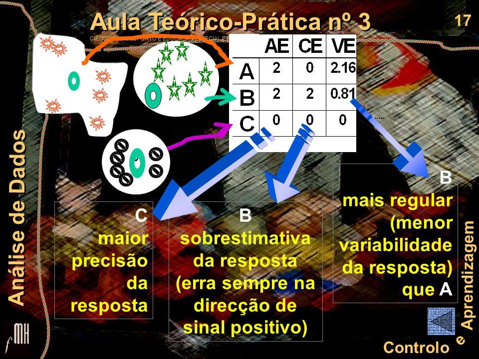18 Controlo e Aprendizagem Aula Teórico-Prática nº 3 CIÊNCIAS DO DESPORTO E EDUCAÇÃO ESPECIAL E REABILITAÇÃO Aula Teórico-Prática nº 3 CIÊNCIAS DO DESPORTO E EDUCAÇÃO ESPECIAL E REABILITAÇÃO Análise de Dados Considere os dados relativos ao desempenho individual e da turma na tarefa de posicionamento linear da aula teórico-prática 1 (15 ensaios na aquisição, 3 ensaios na retenção e 3 ensaios no transfer) Determine os valores de AE e CE para cada ensaio Calcule o AE e CE por blocos de 3 ensaios Trace as curvas de desempenho individuais e da turma (curvas com todos os ensaios e por blocos de três ensaios) para cada medida do erro Analise as curvas, classificando-as quanto à sua forma e caracterizando a performance individual ou da turma face ao AE e CE