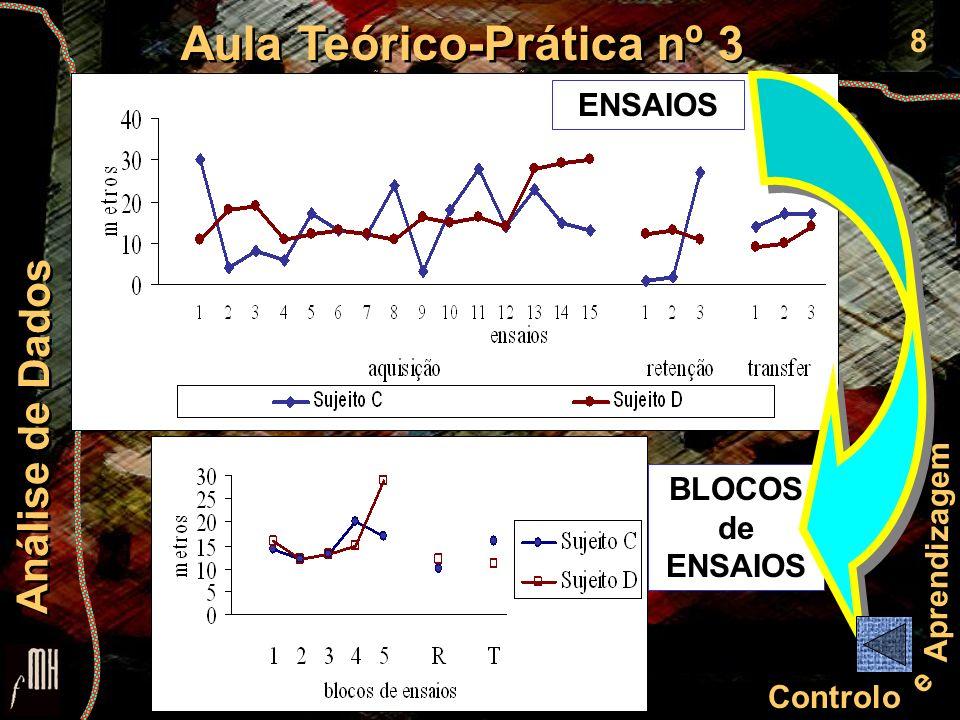 9 Controlo e Aprendizagem Aula Teórico-Prática nº 3 CIÊNCIAS DO DESPORTO E EDUCAÇÃO ESPECIAL E REABILITAÇÃO Aula Teórico-Prática nº 3 CIÊNCIAS DO DESPORTO E EDUCAÇÃO ESPECIAL E REABILITAÇÃO Análise de Dados PROCESSO (aspecto qualitativo ou forma do movimento, i.e., avaliação das componentes críticas do padrão motor) medidas de desempenho 1.deslocamento de segmentos corporais 2.velocidade ou rapidez do movimento 3.padrão de aceleração/desaceleração do movimento 4.posicionamento angular dos segmentos corporais 5.análises electromiográfica e electroencefalográfica