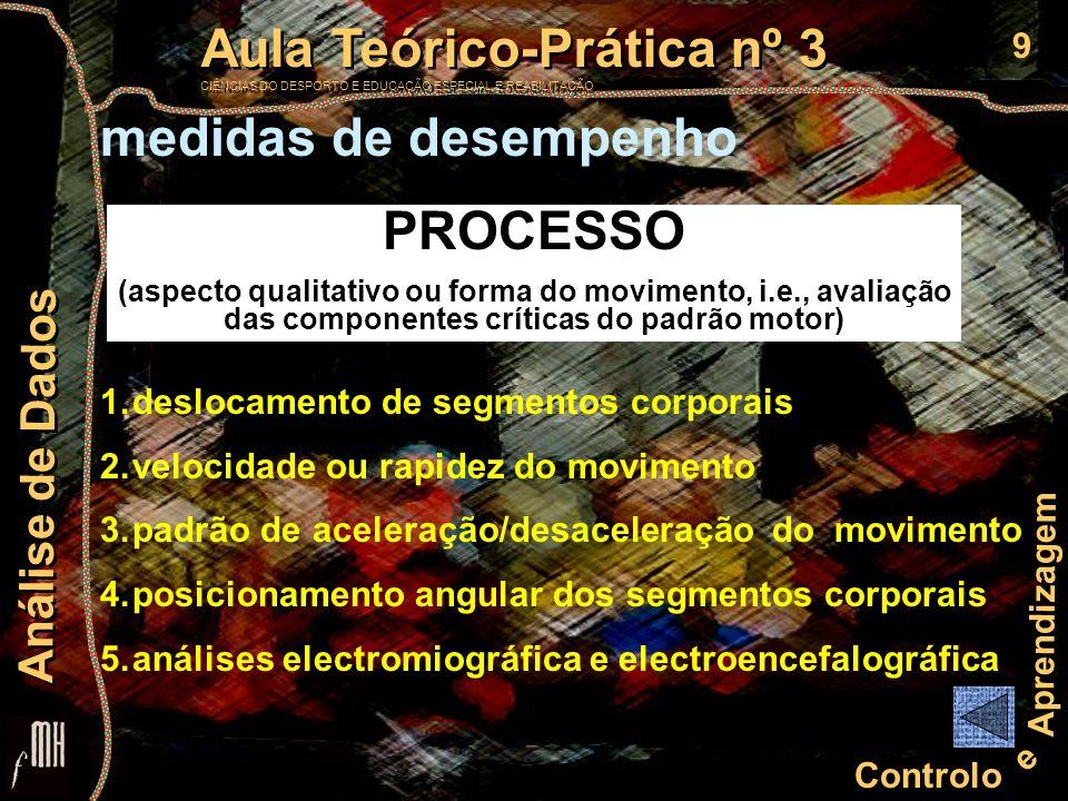10 Controlo e Aprendizagem Aula Teórico-Prática nº 3 CIÊNCIAS DO DESPORTO E EDUCAÇÃO ESPECIAL E REABILITAÇÃO Aula Teórico-Prática nº 3 CIÊNCIAS DO DESPORTO E EDUCAÇÃO ESPECIAL E REABILITAÇÃO Análise de Dados PRODUTO (resultado quantitativo) medidas de desempenho 1.magnitude da resposta motora (e.g., distância em metros) 2.medidas temporais de velocidade: tempo de reacção, tempo do movimento, tempo dispendido para efectuar uma tarefa 3.medidas sobre a precisão da resposta (e.g., tempo sobre o alvo no pursuit rotor, número de ensaios correctos ou, em oposição, o número de erros cometidos) 4.erros de desempenho ( AE, VE, CE e E )