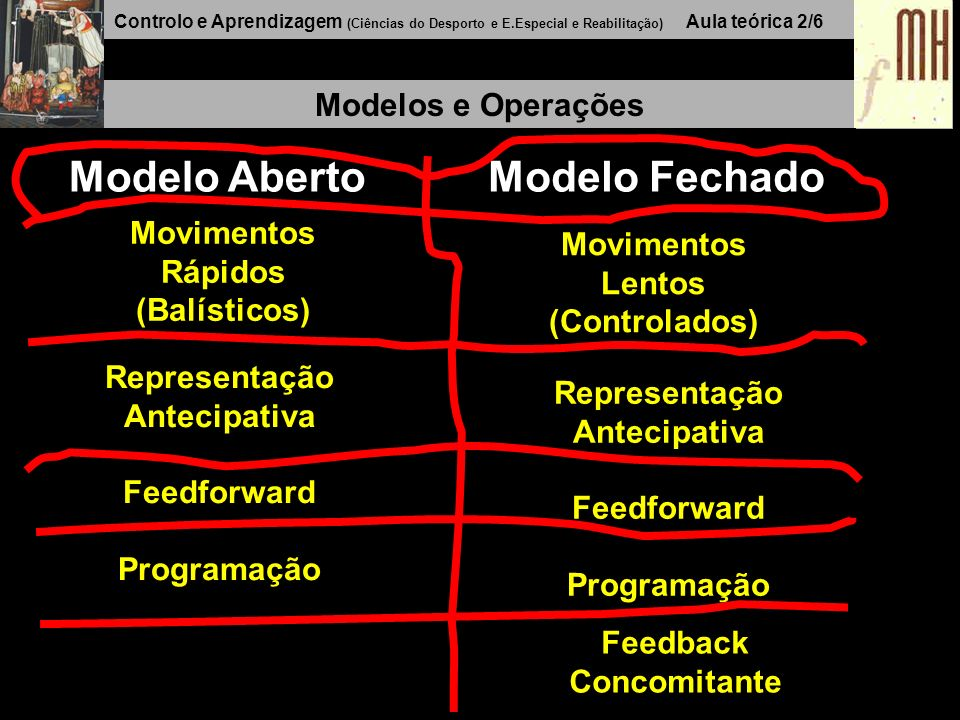 Click to edit Master title style Click to edit Master text styles –Second level Third level –Fourth level »Fifth level 5 Controlo e Aprendizagem (Ciên
