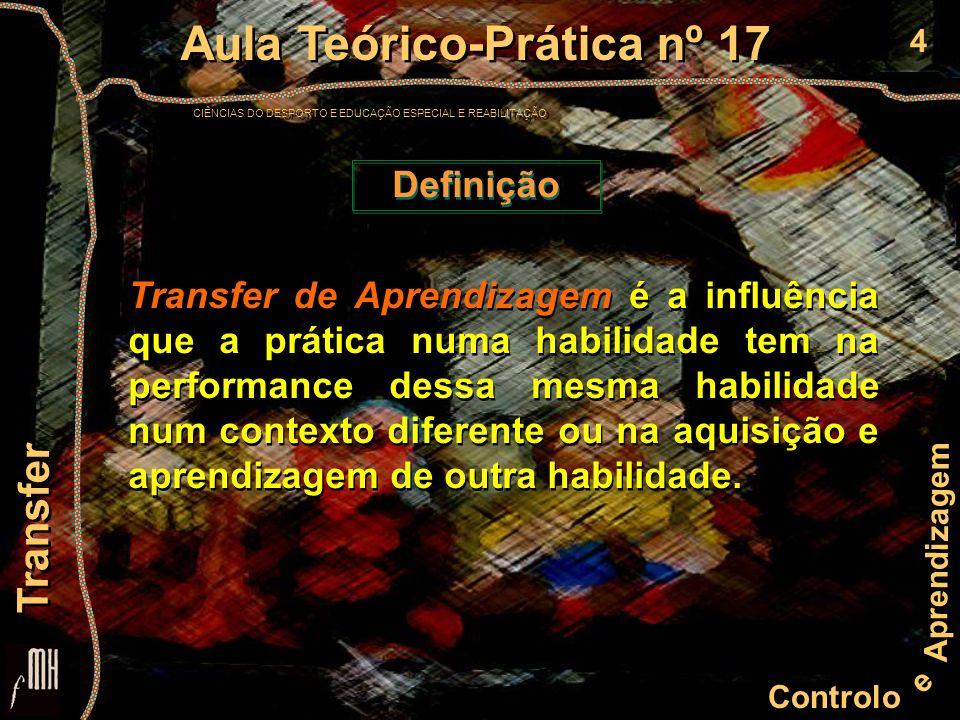 5 Controlo e Aprendizagem Aula Teórico-Prática nº 17 CIÊNCIAS DO DESPORTO E EDUCAÇÃO ESPECIAL E REABILITAÇÃO Aula Teórico-Prática nº 17 CIÊNCIAS DO DESPORTO E EDUCAÇÃO ESPECIAL E REABILITAÇÃO Transfer Teorias Explicativas do Transfer Teoria dos elementos idênticos (Thorndike, 1914) O transfer entre duas habilidades depende das características ou elementos que as duas têm em comum.