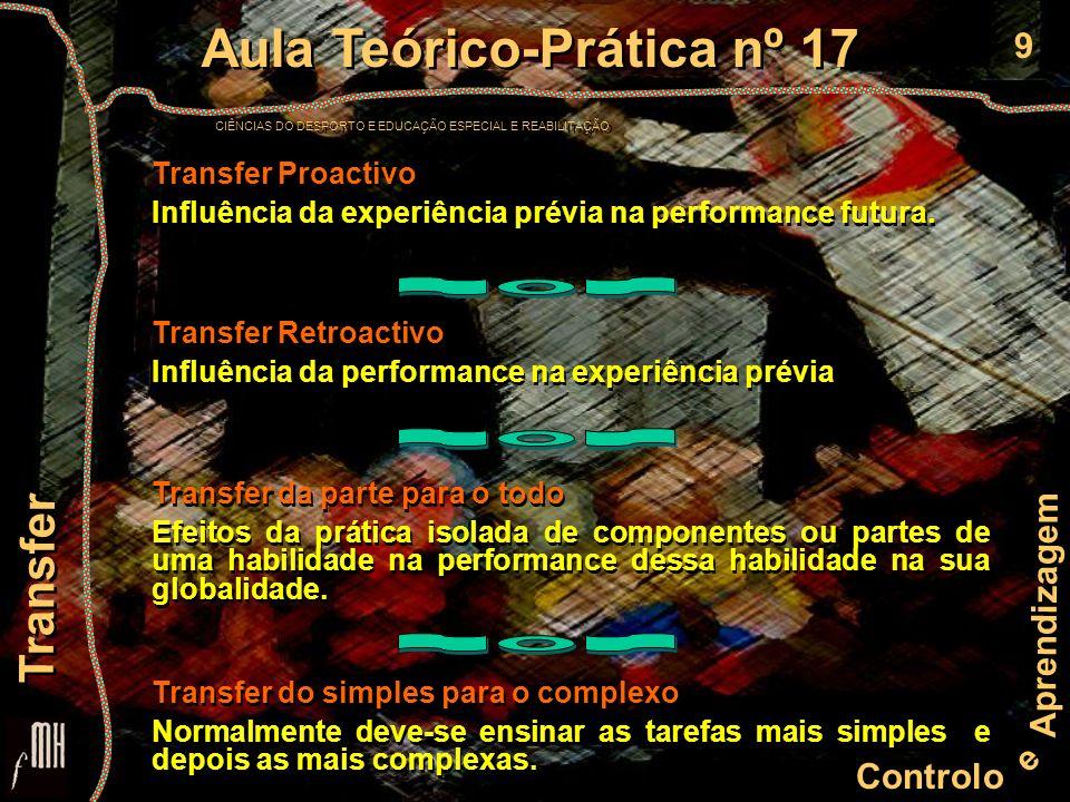 10 Controlo e Aprendizagem Aula Teórico-Prática nº 17 CIÊNCIAS DO DESPORTO E EDUCAÇÃO ESPECIAL E REABILITAÇÃO Aula Teórico-Prática nº 17 CIÊNCIAS DO DESPORTO E EDUCAÇÃO ESPECIAL E REABILITAÇÃO Transfer Generalização versus Similitude A similitude entre movimentos é um aspecto relevante na generalização e transfer de aprendizagem.