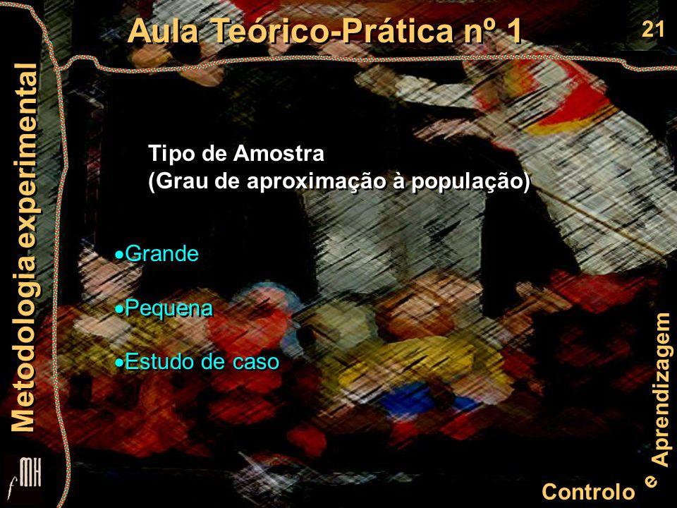 21 Controlo e Aprendizagem Aula Teórico-Prática nº 1 Metodologia experimental Tipo de Amostra (Grau de aproximação à população) Grande Pequena Estudo de caso Tipo de Amostra (Grau de aproximação à população) Grande Pequena Estudo de caso