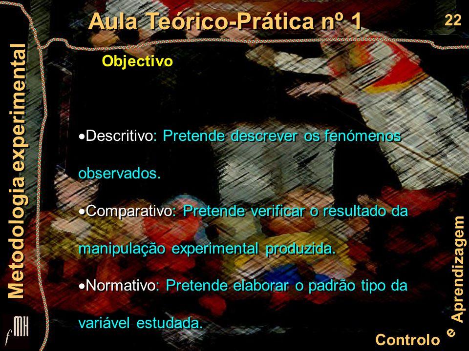 22 Controlo e Aprendizagem Aula Teórico-Prática nº 1 Metodologia experimental Objectivo Descritivo: Pretende descrever os fenómenos observados.