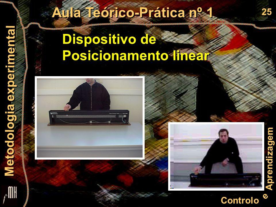 25 Controlo e Aprendizagem Aula Teórico-Prática nº 1 Metodologia experimental Dispositivo de Posicionamento linear Dispositivo de Posicionamento linear
