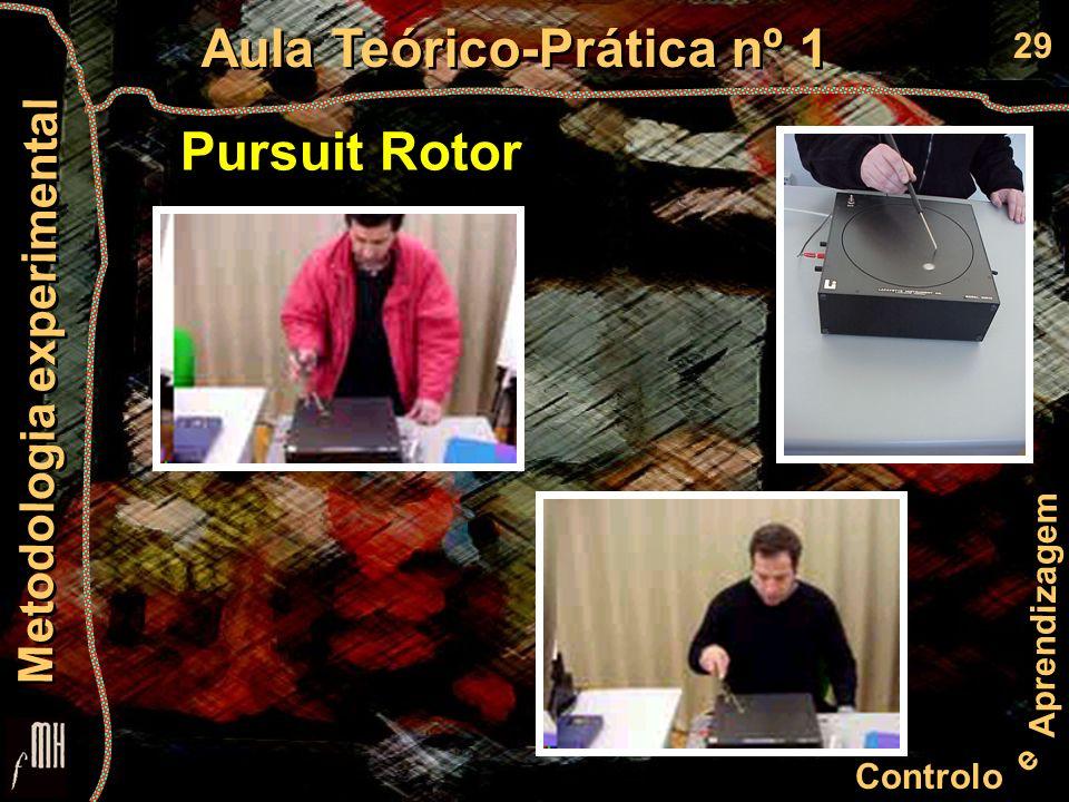 29 Controlo e Aprendizagem Aula Teórico-Prática nº 1 Metodologia experimental Pursuit Rotor