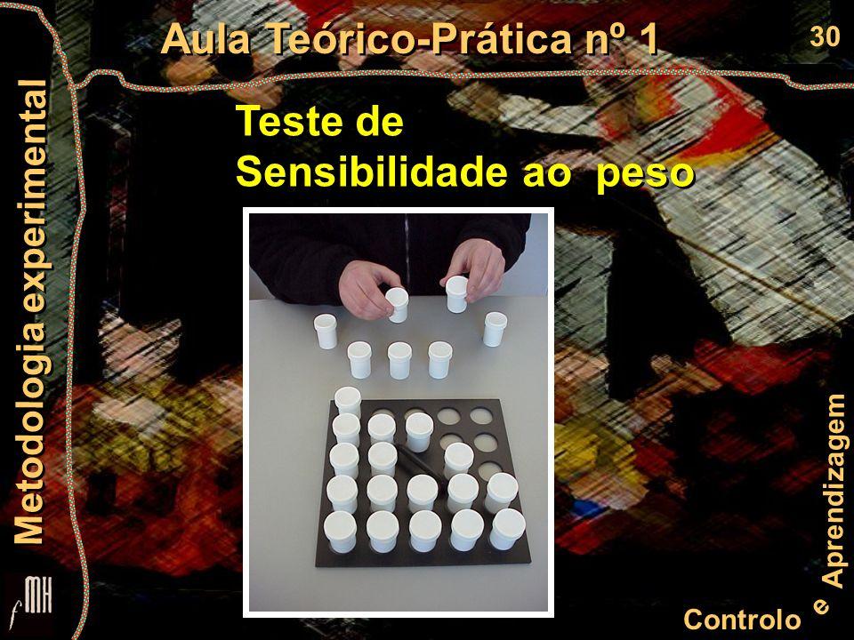 30 Controlo e Aprendizagem Aula Teórico-Prática nº 1 Metodologia experimental Teste de Sensibilidade ao peso Teste de Sensibilidade ao peso