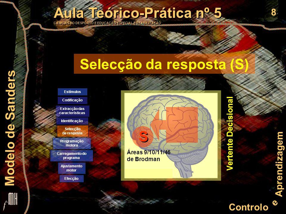 9 Controlo e Aprendizagem Aula Teórico-Prática nº 5 CIÊNCIAS DO DESPORTO E EDUCAÇÃO ESPECIAL E REABILITAÇÃO Aula Teórico-Prática nº 5 CIÊNCIAS DO DESPORTO E EDUCAÇÃO ESPECIAL E REABILITAÇÃO Modelo de Sanders Selecção da resposta Após a identificação do sinal deve-se escolher uma resposta apropriada à situação (implicando invariantes como a ordem de recrutamento e a intensidade da contracção dos músculos implicados no movimento, etc).