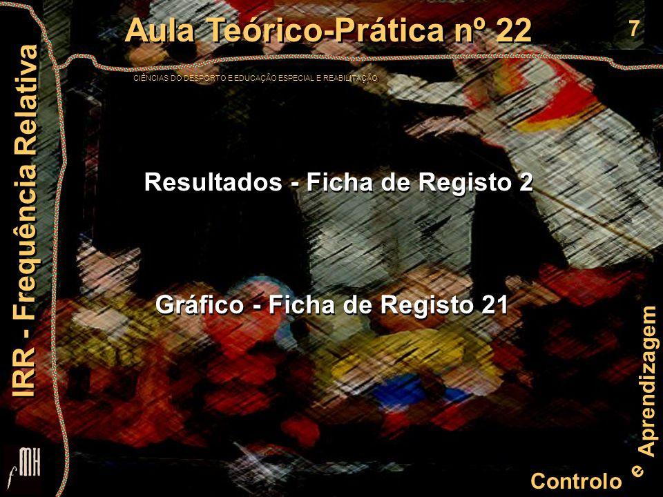 7 Controlo e Aprendizagem Aula Teórico-Prática nº 22 CIÊNCIAS DO DESPORTO E EDUCAÇÃO ESPECIAL E REABILITAÇÃO Aula Teórico-Prática nº 22 CIÊNCIAS DO DESPORTO E EDUCAÇÃO ESPECIAL E REABILITAÇÃO IRR - Frequência Relativa Resultados - Ficha de Registo 2 Gráfico - Ficha de Registo 21