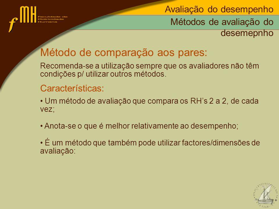 Métodos de avaliação do desemepnho Método de comparação aos pares: Recomenda-se a utilização sempre que os avaliadores não têm condições p/ utilizar o