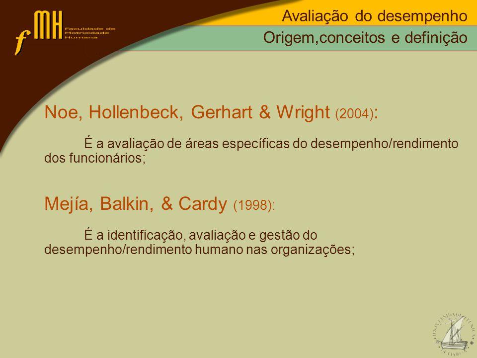 Noe, Hollenbeck, Gerhart & Wright (2004) : É a avaliação de áreas específicas do desempenho/rendimento dos funcionários; Mejía, Balkin, & Cardy (1998)