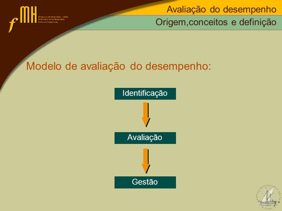 Chiavenato, I., Gestão de recursos humanos, Ed.