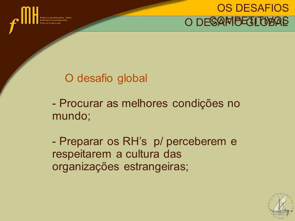 OS DESAFIOS COMPETITIVOS O DESAFIO GLOBAL O desafio global - Procurar as melhores condições no mundo; - Preparar os RHs p/ perceberem e respeitarem a