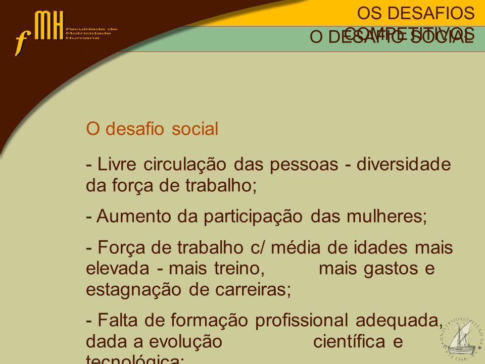 OS DESAFIOS COMPETITIVOS O DESAFIO SOCIAL O desafio social - Livre circulação das pessoas - diversidade da força de trabalho; - Aumento da participaçã