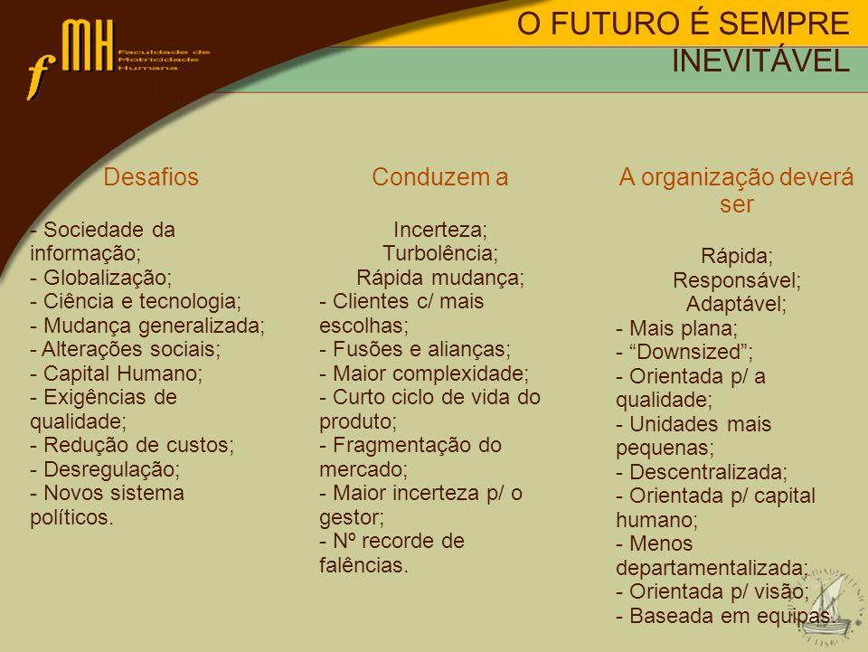 O FUTURO É SEMPRE INEVITÁVEL Desafios - Sociedade da informação; - Globalização; - Ciência e tecnologia; - Mudança generalizada; - Alterações sociais;