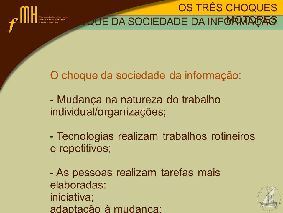 OS TRÊS CHOQUES MOTORES O choque da sociedade da informação: - Mudança na natureza do trabalho individual/organizações; - Tecnologias realizam trabalh