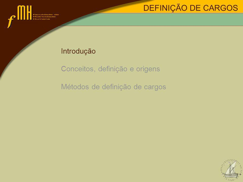 Introdução Conceitos, definição e origens Métodos de definição de cargos DEFINIÇÃO DE CARGOS