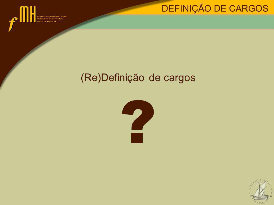 Métodos de definição de cargos Alargamento do cargo, 1940/50 - horizontal job loading: Permite aumentar o número de tarefas que o funcionário desempenha, mas mantém todas as tarefas no mesmo nível de dificuldade e responsabilidade.