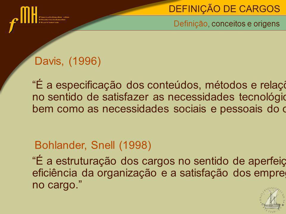 DEFINIÇÃO DE CARGOS Métodos de definição de cargos Modelo das características do cargo, 1970: Considera que cada cargo apresenta cinco dimensões fundamentais que contribuem p/ a motivação intrínseca: Variedade técnica-> grande/pequena; Identidade da tarefa-> grande/pequena; Significado da tarefa-> grande/pequena; Autonomia-> grande/pequena; Feedback-> muito/pouco.