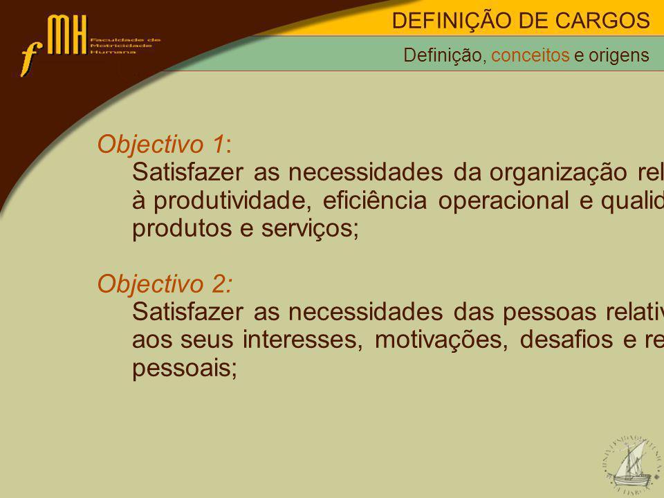 DEFINIÇÃO DE CARGOS Métodos de definição de cargos Modelo das características do cargo, 1970: Considera que a percepção das 5 dimensões fundamentais por parte dos funcionários (e não por parte dos gestores) é o aspecto chave e determinante da motivação intrínseca.