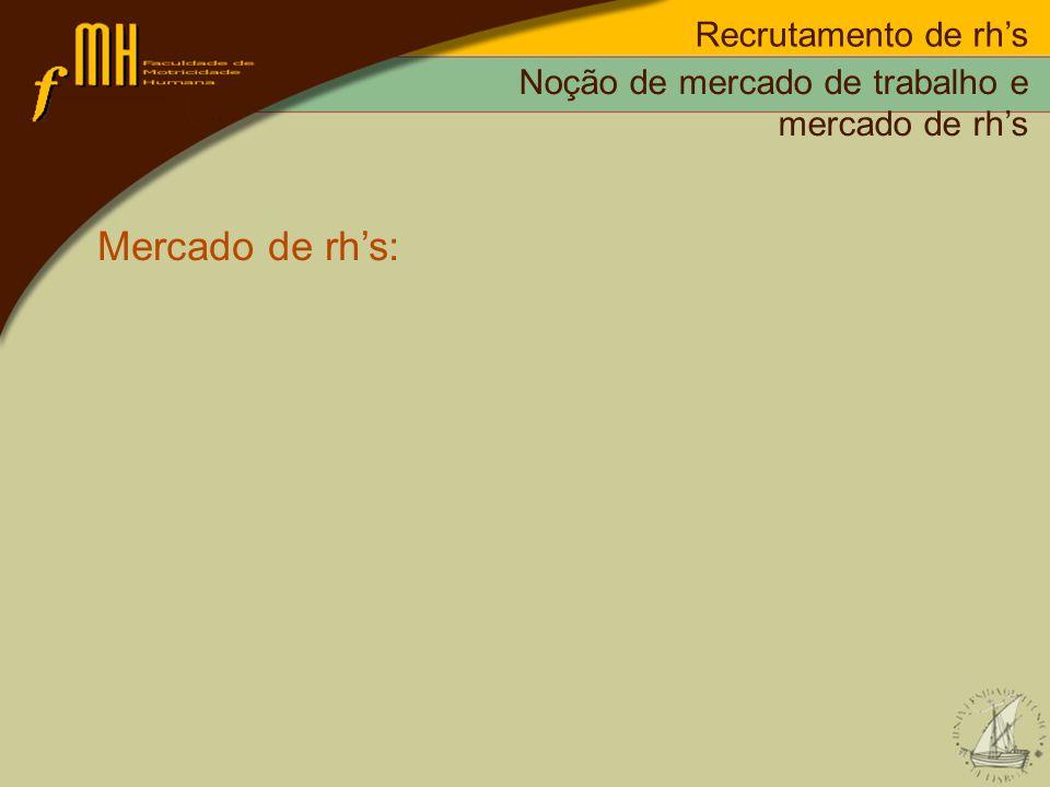 Recrutamento de rhs Mercado de rhs: Noção de mercado de trabalho e mercado de rhs