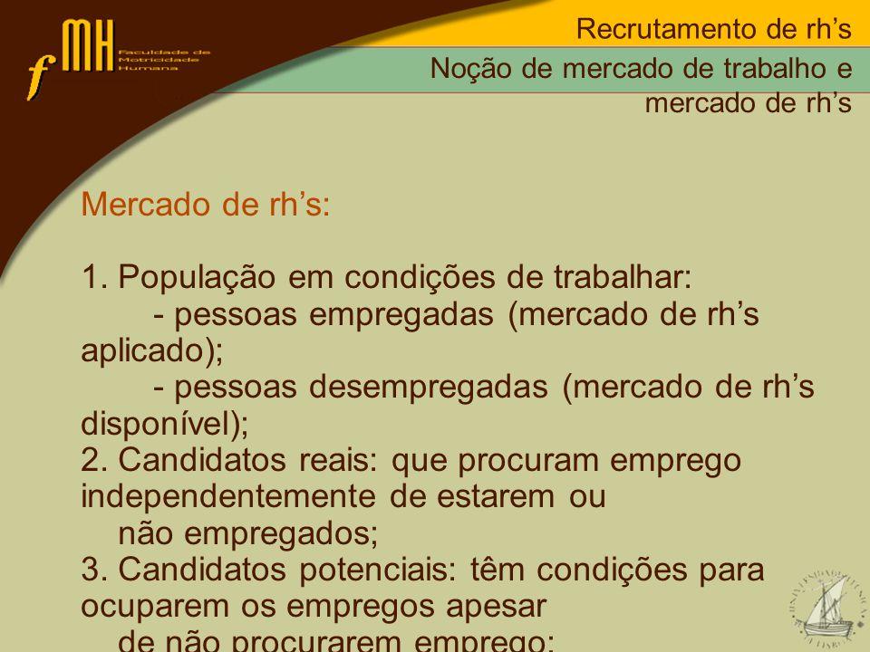 Recrutamento de rhs Mercado de rhs: 1. População em condições de trabalhar: - pessoas empregadas (mercado de rhs aplicado); - pessoas desempregadas (m