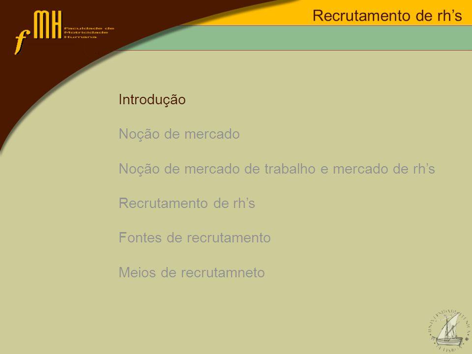 Recrutamento de rhs Recrutamento misto: Uma organização não realiza apenas o recrutamento interno ou apenas o recrutamento externo.