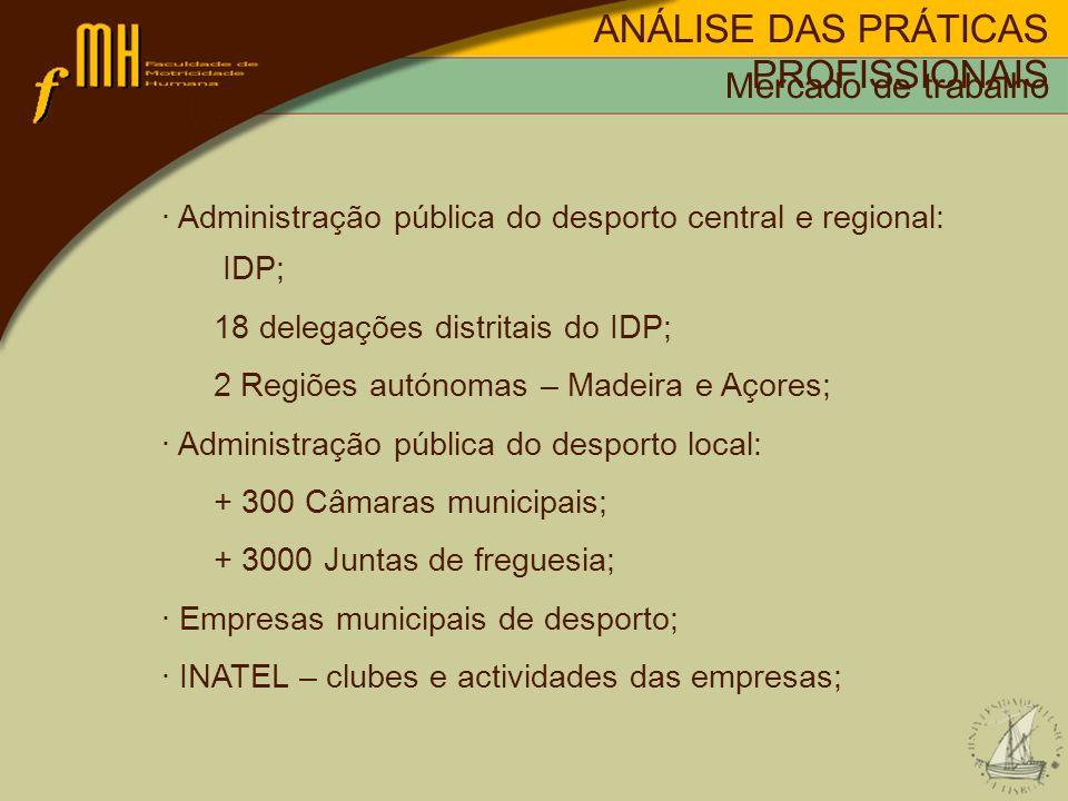 · Administração pública do desporto central e regional: IDP; 18 delegações distritais do IDP; 2 Regiões autónomas – Madeira e Açores; · Administração