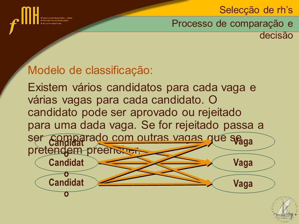Selecção de rhs Modelo de classificação: Existem vários candidatos para cada vaga e várias vagas para cada candidato. O candidato pode ser aprovado ou