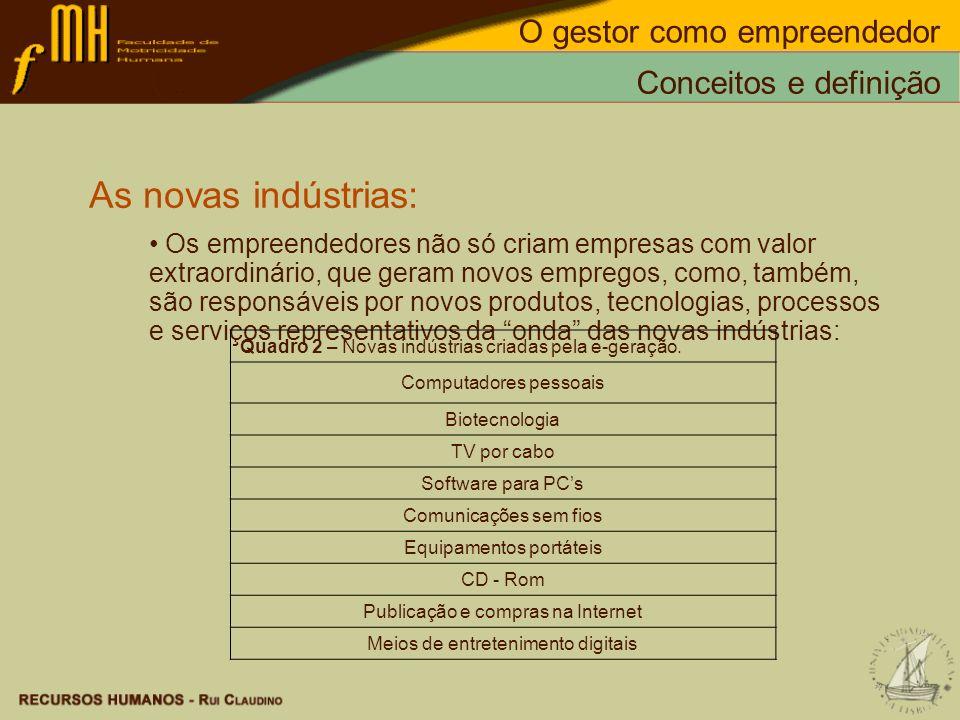 As novas indústrias: Os empreendedores não só criam empresas com valor extraordinário, que geram novos empregos, como, também, são responsáveis por no
