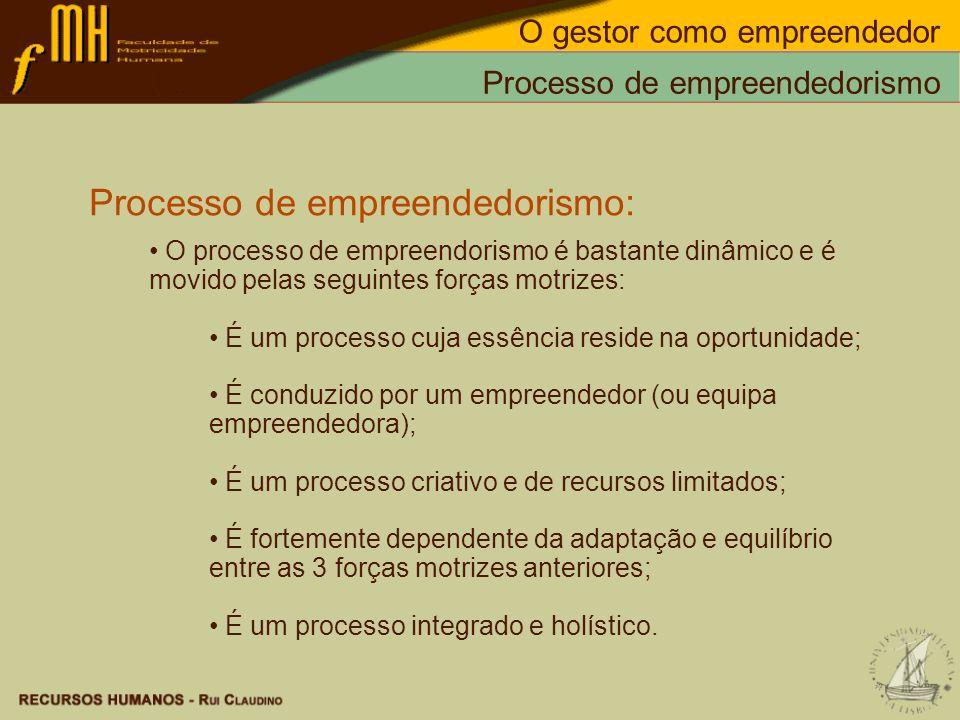 Processo de empreendedorismo Processo de empreendedorismo: O processo de empreendorismo é bastante dinâmico e é movido pelas seguintes forças motrizes