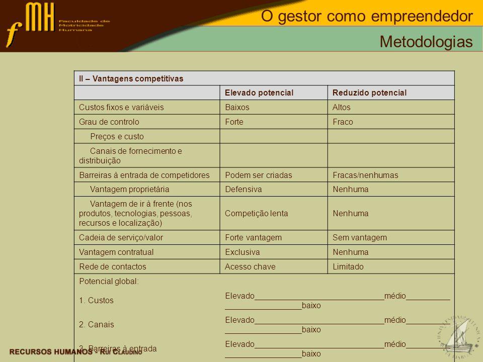 II – Vantagens competitivas Elevado potencialReduzido potencial Custos fixos e variáveisBaixosAltos Grau de controloForteFraco Preços e custo Canais d