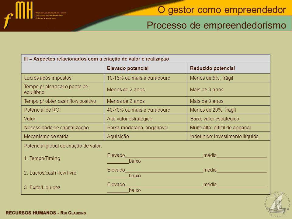 Processo de empreendedorismo III – Aspectos relacionados com a criação de valor e realização Elevado potencialReduzido potencial Lucros após impostos1
