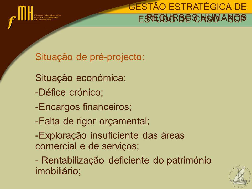 Situação de pré-projecto: Organização e gestão: - Estrutura pesada e obsoleta ao nível da organização e métodos, pessoal, equipamentos e instalações; GESTÃO ESTRATÉGICA DE RECURSOS HUMANOS ESTUDO DE CASO - SCP