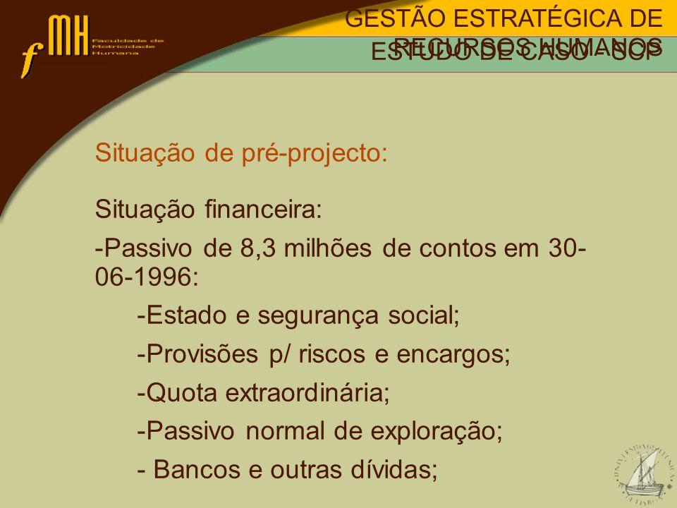 Situação de pré-projecto: Situação económica: -Défice crónico; -Encargos financeiros; -Falta de rigor orçamental; -Exploração insuficiente das áreas comercial e de serviços; - Rentabilização deficiente do património imobiliário; GESTÃO ESTRATÉGICA DE RECURSOS HUMANOS ESTUDO DE CASO - SCP