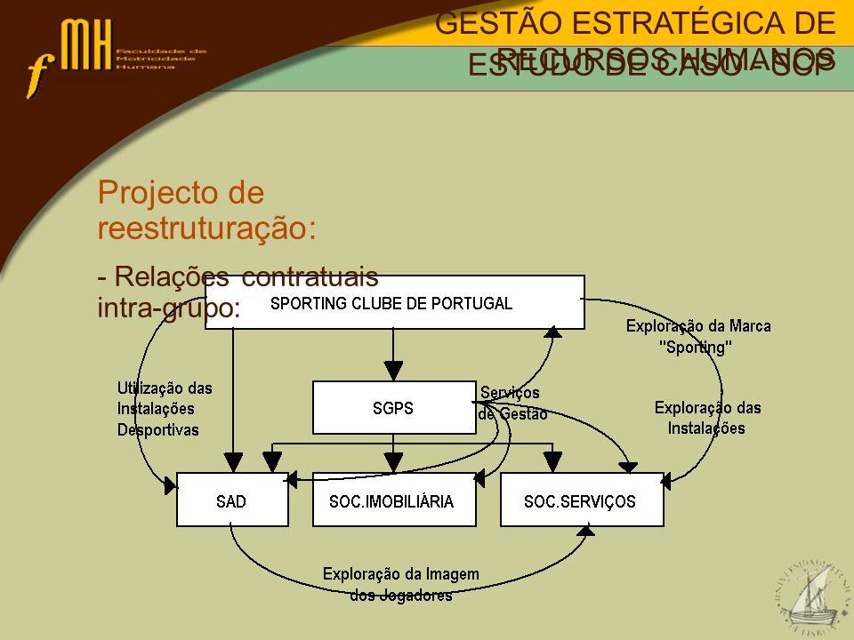 Projecto de reestruturação: - Grupo empresarial: GESTÃO ESTRATÉGICA DE RECURSOS HUMANOS ESTUDO DE CASO - SCP