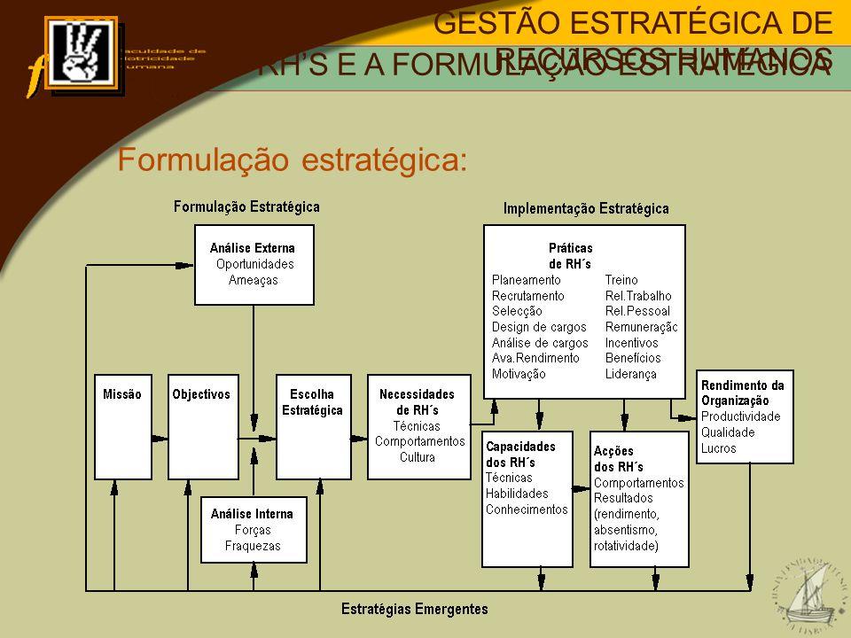 Introdução Estudo de caso SCP/SLB Os RHs e a formulação estratégica Os RHs e a implementação estratégica A gestão estratégica de RHs GESTÃO ESTRATÉGICA DE RECURSOS HUMANOS
