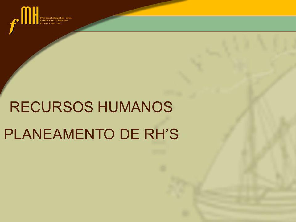 RECURSOS HUMANOS PLANEAMENTO DE RHS