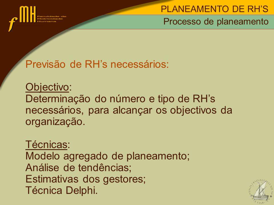 PLANEAMENTO DE RHS Previsão de RHs necessários: Objectivo: Determinação do número e tipo de RHs necessários, para alcançar os objectivos da organizaçã
