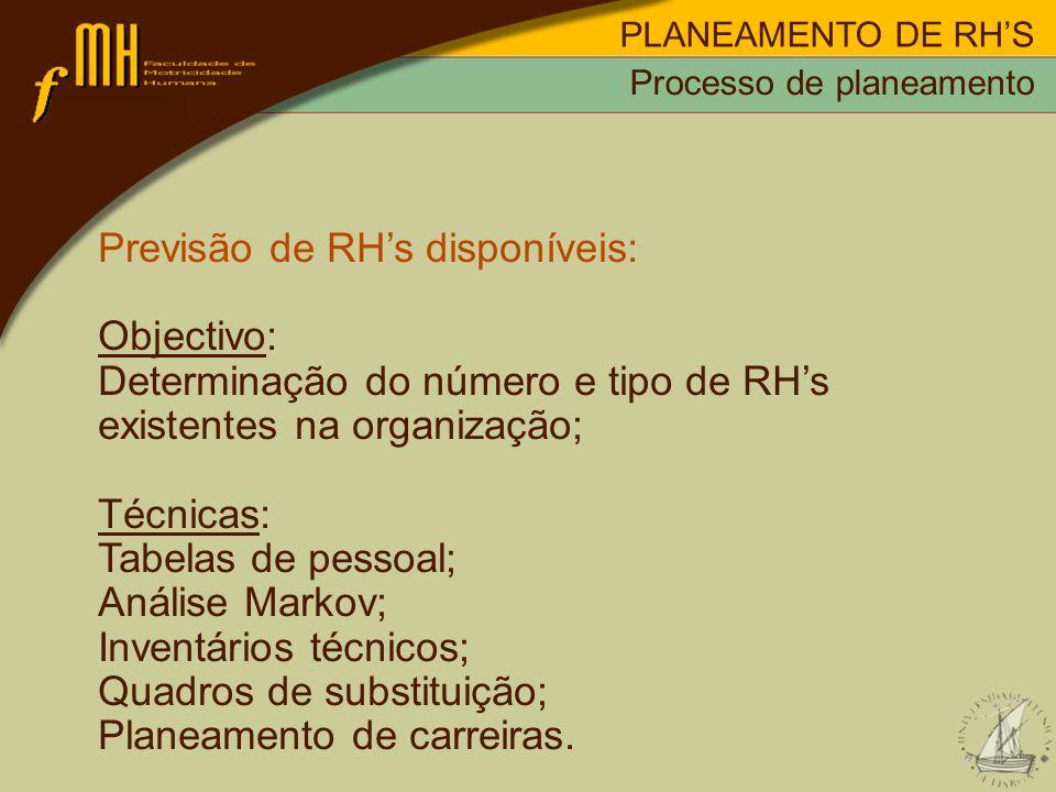 PLANEAMENTO DE RHS Previsão de RHs disponíveis: Objectivo: Determinação do número e tipo de RHs existentes na organização; Técnicas: Tabelas de pessoa