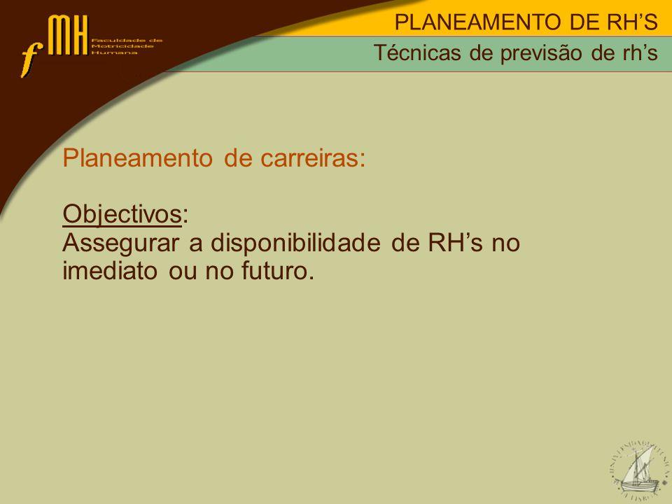 PLANEAMENTO DE RHS Planeamento de carreiras: Objectivos: Assegurar a disponibilidade de RHs no imediato ou no futuro. Técnicas de previsão de rhs