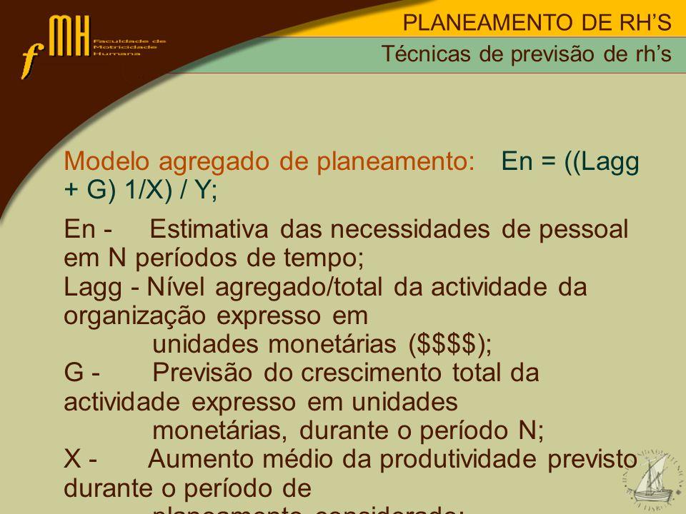 PLANEAMENTO DE RHS Modelo agregado de planeamento: En = ((Lagg + G) 1/X) / Y; En - Estimativa das necessidades de pessoal em N períodos de tempo; Lagg
