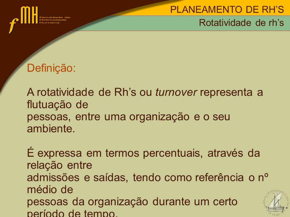 Definição: A rotatividade de Rhs ou turnover representa a flutuação de pessoas, entre uma organização e o seu ambiente. É expressa em termos percentua